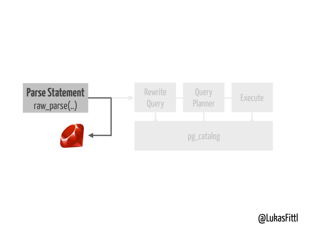 @LukasFittl Parse Statement raw_parse(..) pg_ca...
