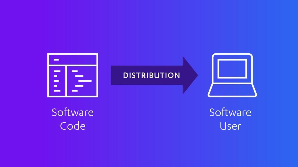 Software Code Software User DISTRIBUTION