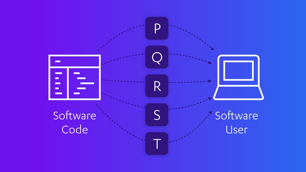 P Q R S T Software Code Software User