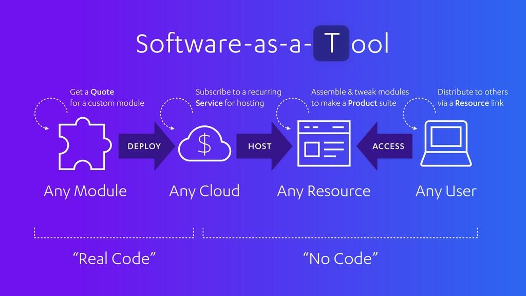 """Real Code"" ""No Code"" Software-as-a- ool T Any ..."