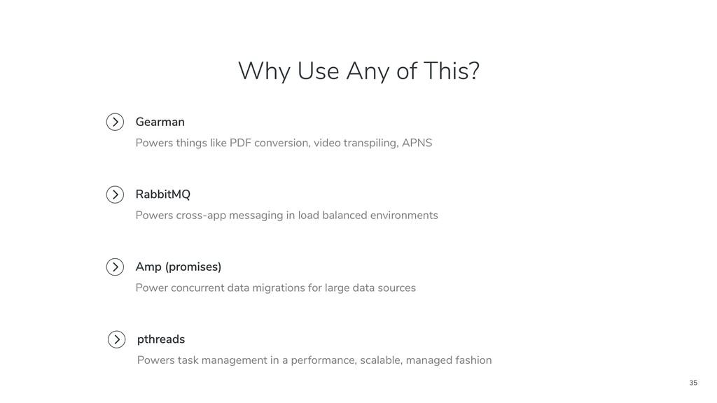 35 Powers things like PDF conversion, video tra...