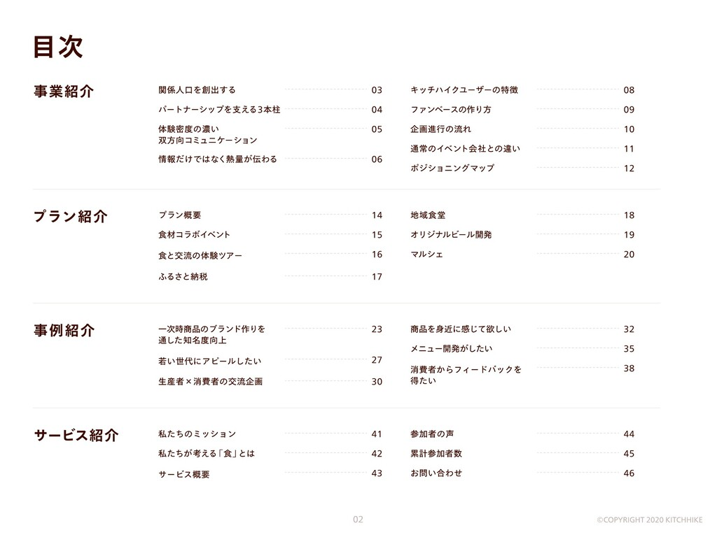 ©COPYRIGHT 2020 KITCHHIKE 02 お問い合わせ 46 累計参加者数 4...