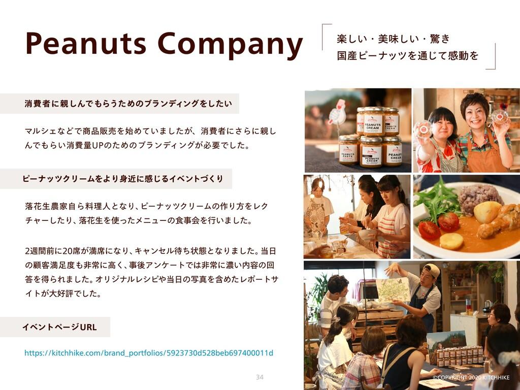Peanuts Company 楽しい・美味しい・驚き  国産ピーナッツを通じて感動を 2週間...