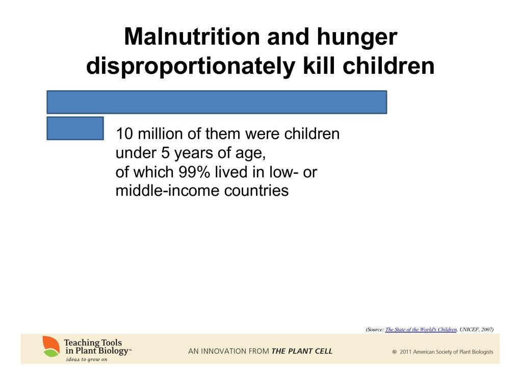 10 million of them were children under 5 years ...