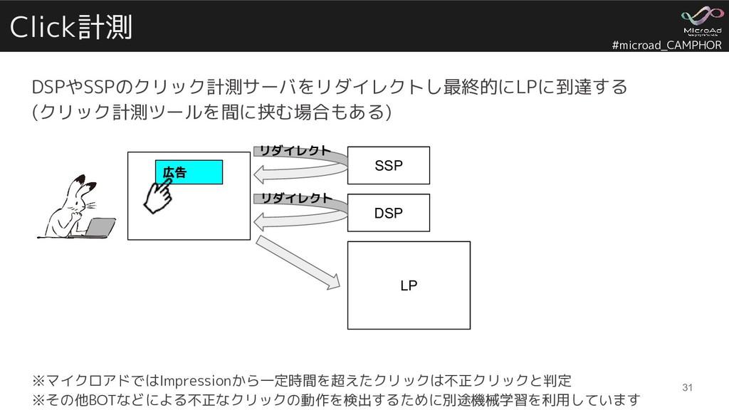 #microad_CAMPHOR Click計測 DSPやSSPのクリック計測サーバをリダイレ...