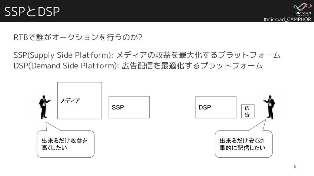 #microad_CAMPHOR SSPとDSP RTBで誰がオークションを行うのか? SSP...