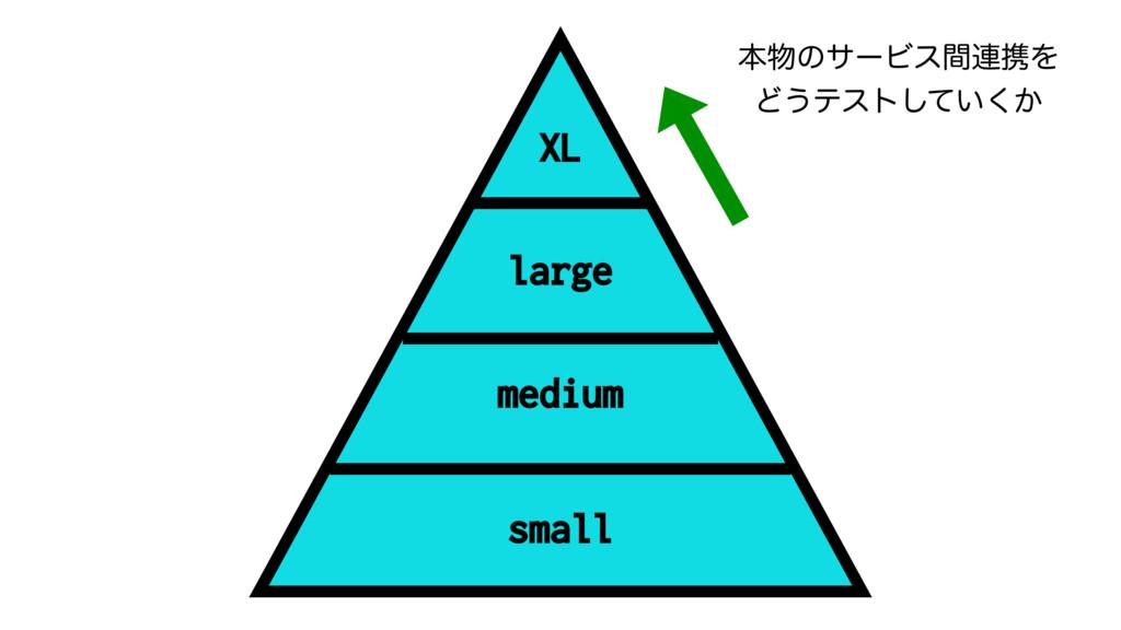 medium small large XL ຊͷαʔϏεؒ࿈ܞΛ Ͳ͏ςετ͍͔ͯ͘͠