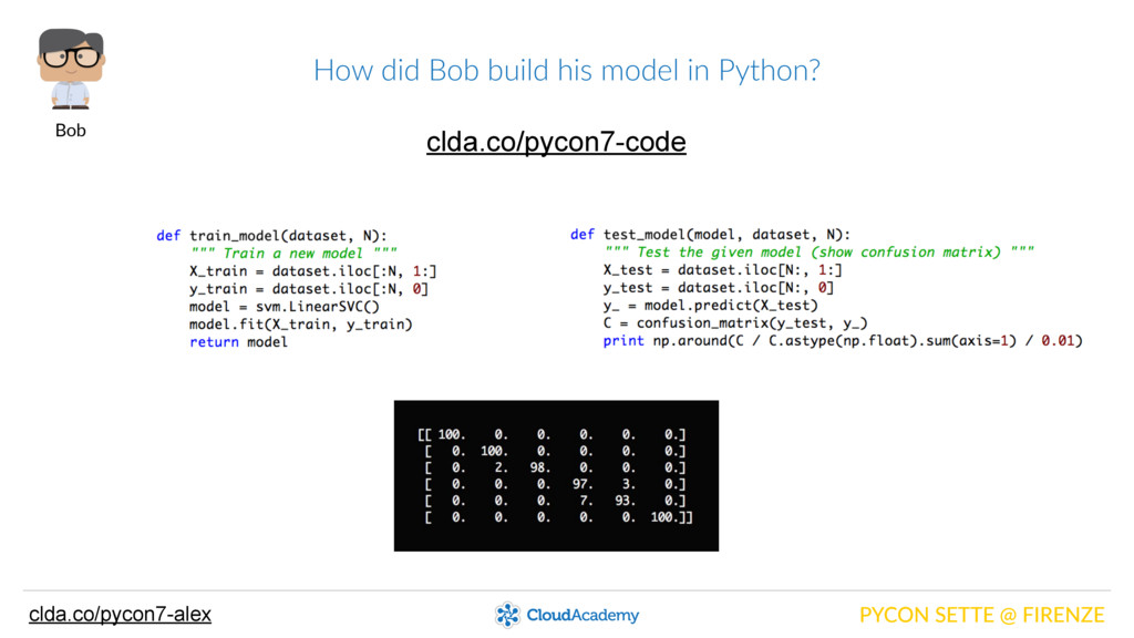 How did Bob build his model in Python? P...