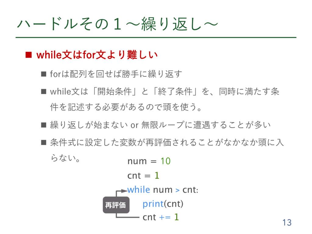 ハードルその1〜繰り返し〜 13 n XIJMFจGPSจΑΓ͍͠ n forは配列を回せ...
