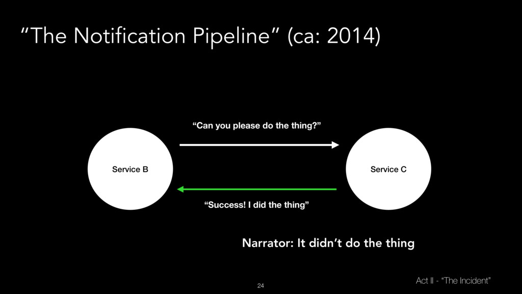 "24 ""The Notification Pipeline"" (ca: 2014) Servi..."