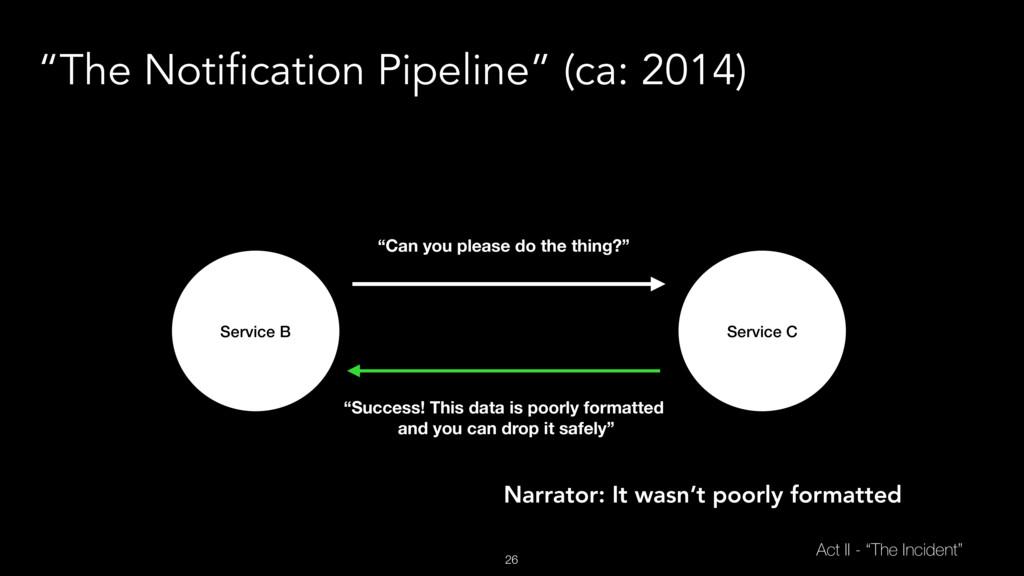 "26 ""The Notification Pipeline"" (ca: 2014) Servi..."