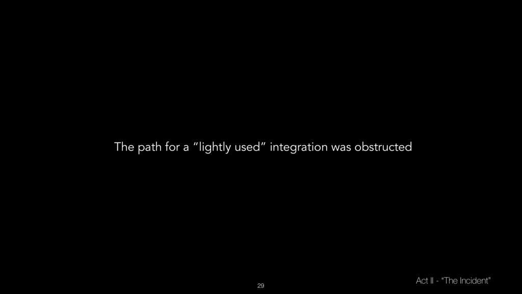 """29 Act II - """"The Incident"""" The path for a """"ligh..."""