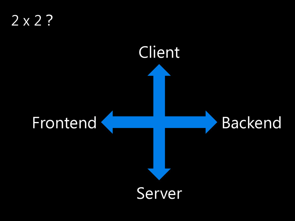 2 x 2? Frontend Backend Client Server