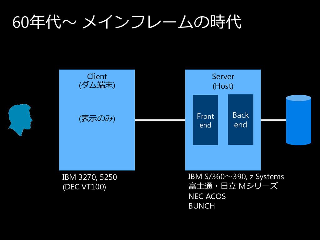 60年代〜 メ イ ン フ レ ー ム の 時代 Client (ダ ム 端末) Server...