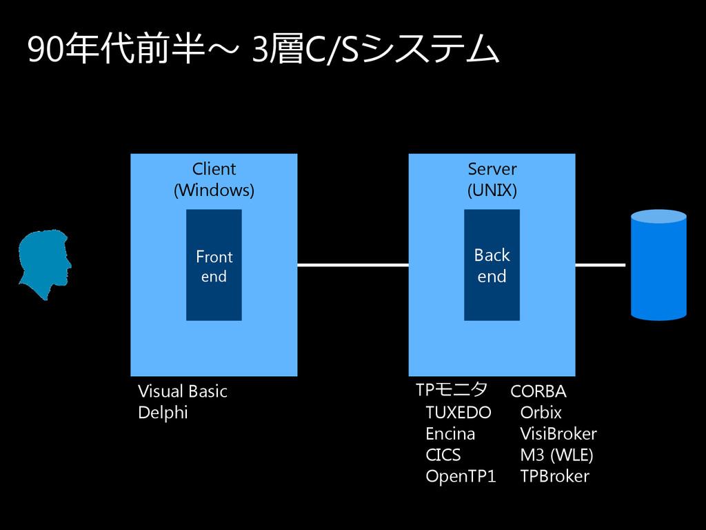 90年代前半〜 3層C/Sシ ス テ ム Client (Windows) Server (U...
