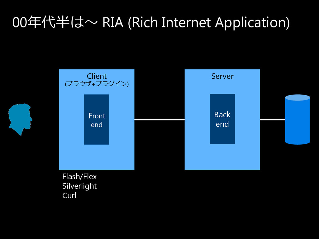 00年代半は〜 RIA (Rich Internet Application) Client ...