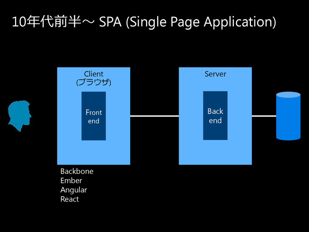 10年代前半〜 SPA (Single Page Application) Client (ブ...