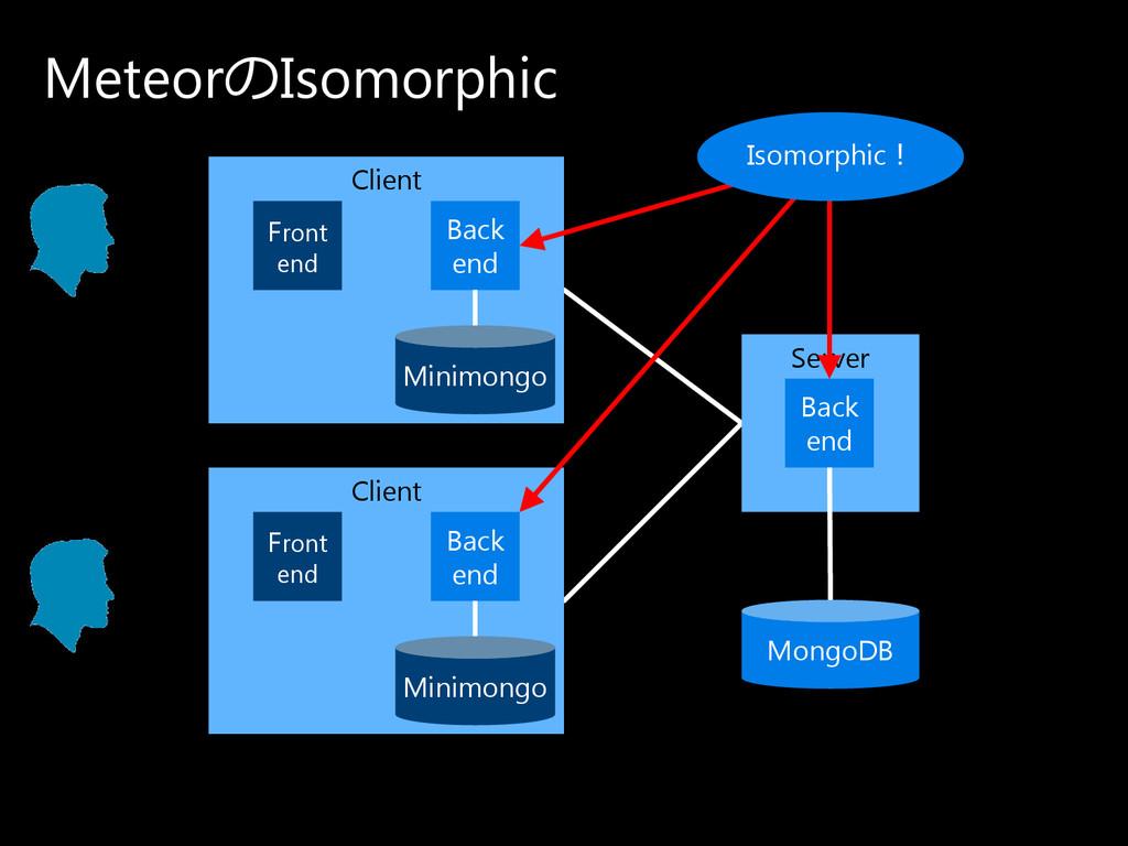 Meteorの Isomorphic MongoDB Client Server Back e...