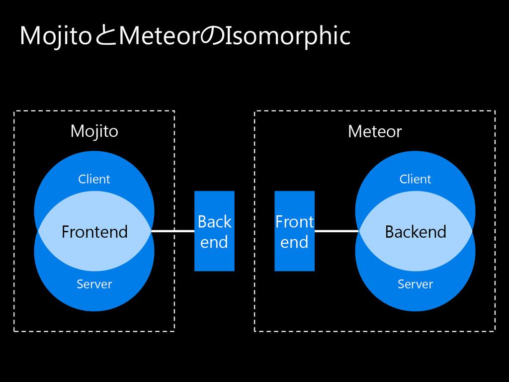 Mojitoと Meteorの Isomorphic Client Server Fronte...