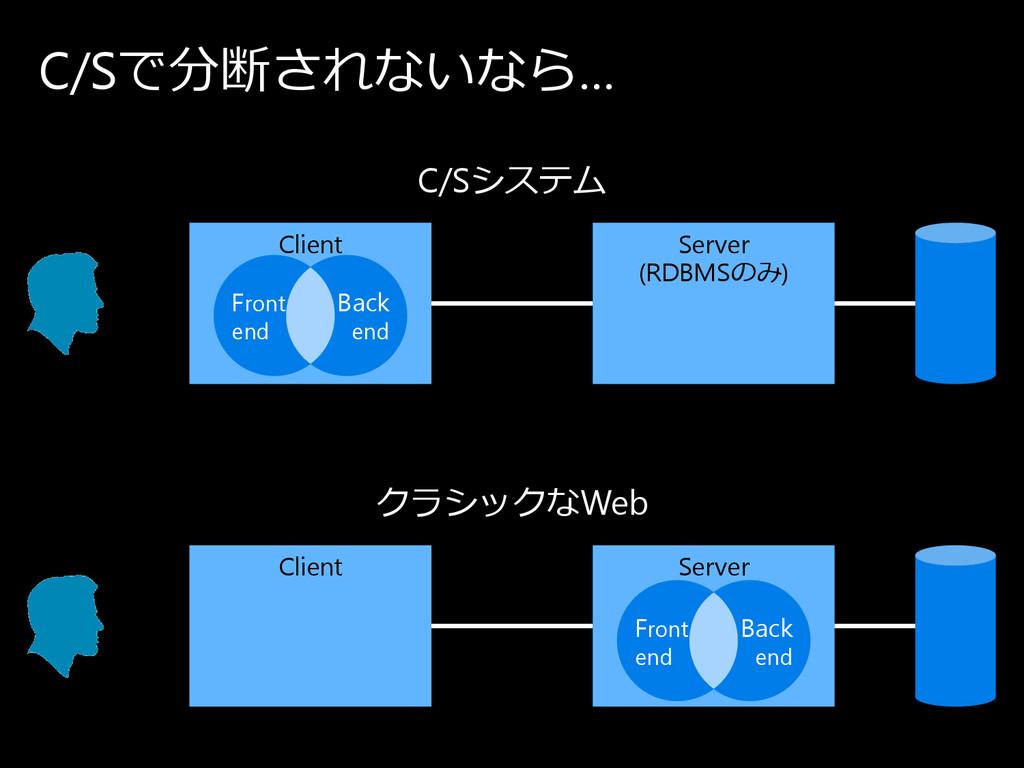 C/Sで 分断さ れない なら … Client Server (RDBMSの み) Fron...