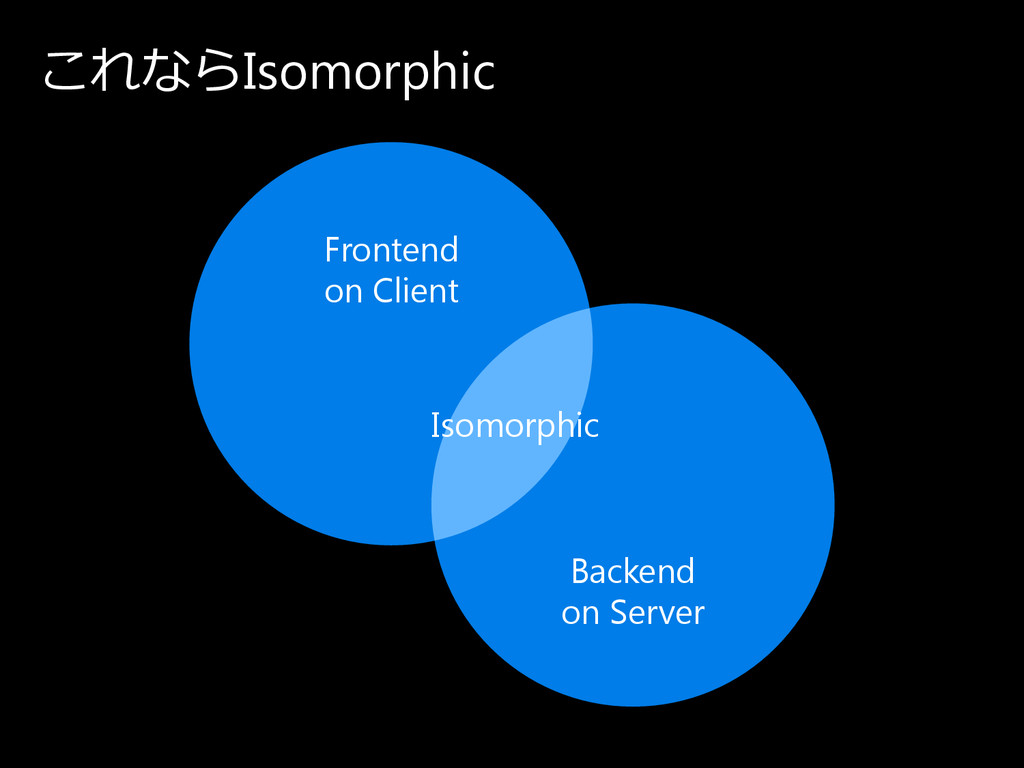 こ れなら Isomorphic Frontend on Client Backend on ...