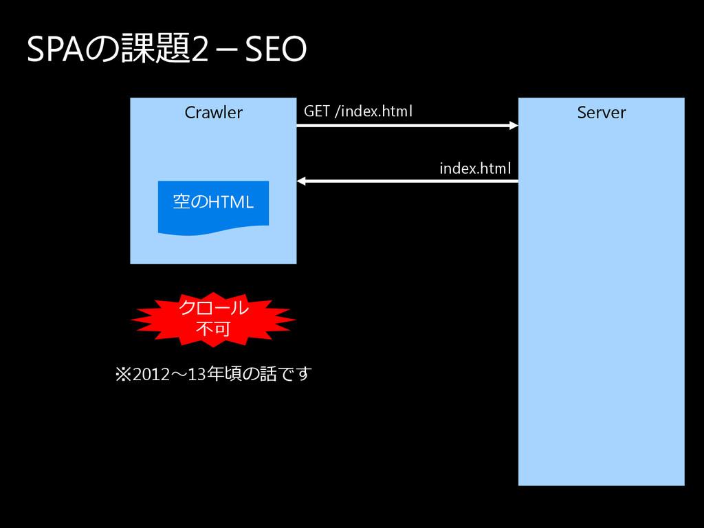 SPAの 課題2-SEO Crawler Server 空の HTML GET /index....