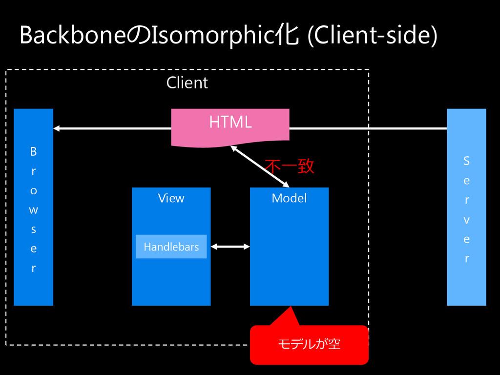 不⼀致 Client Backboneの Isomorphic化 (Client-side) ...
