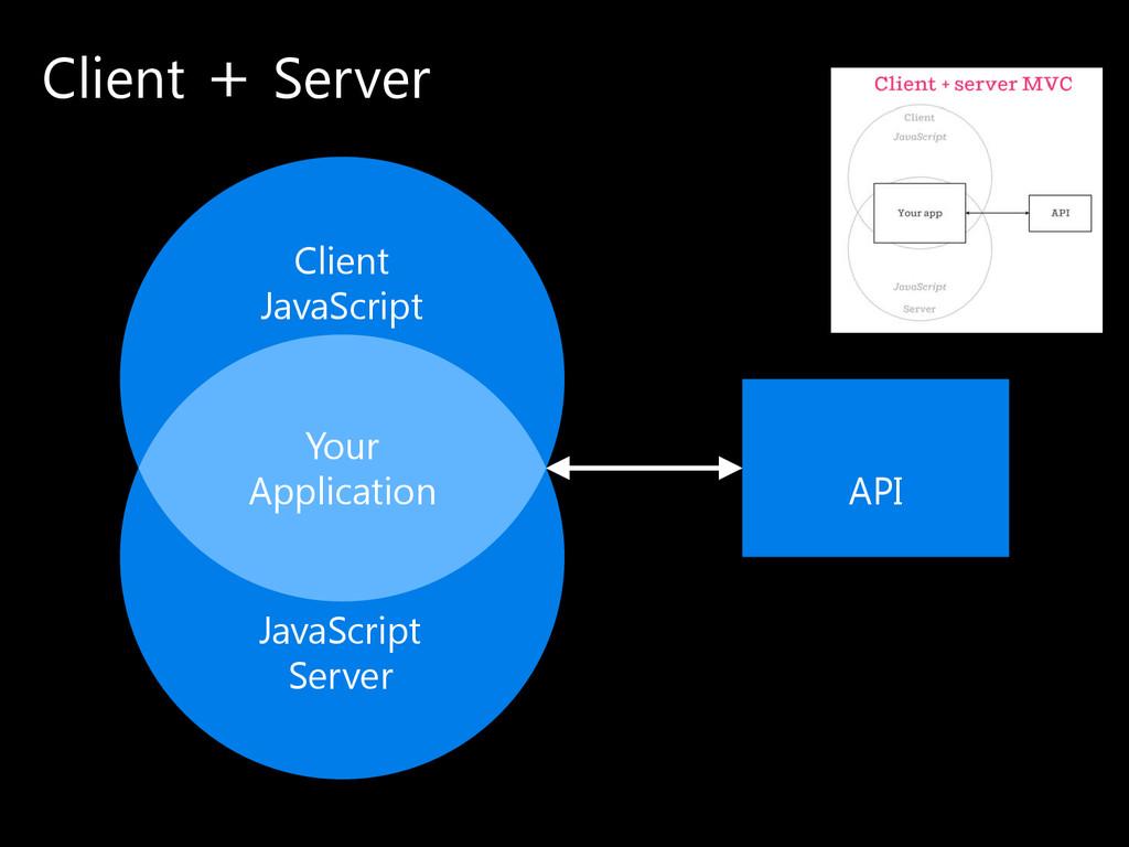 Client + Server Client JavaScript JavaScript Se...