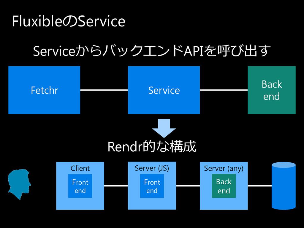 Fluxibleの Service Rendr的な構成 Serviceか ら バ ッ ク エ ...