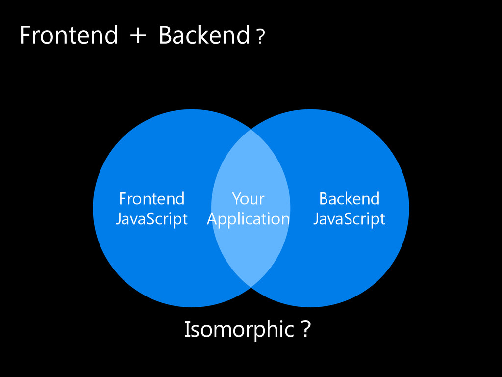 Frontend + Backend? Frontend JavaScript Your Ap...