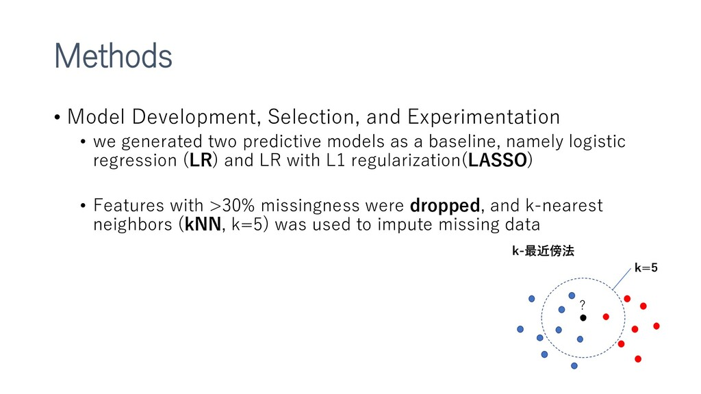 Methods • Model Development, Selection, and Exp...