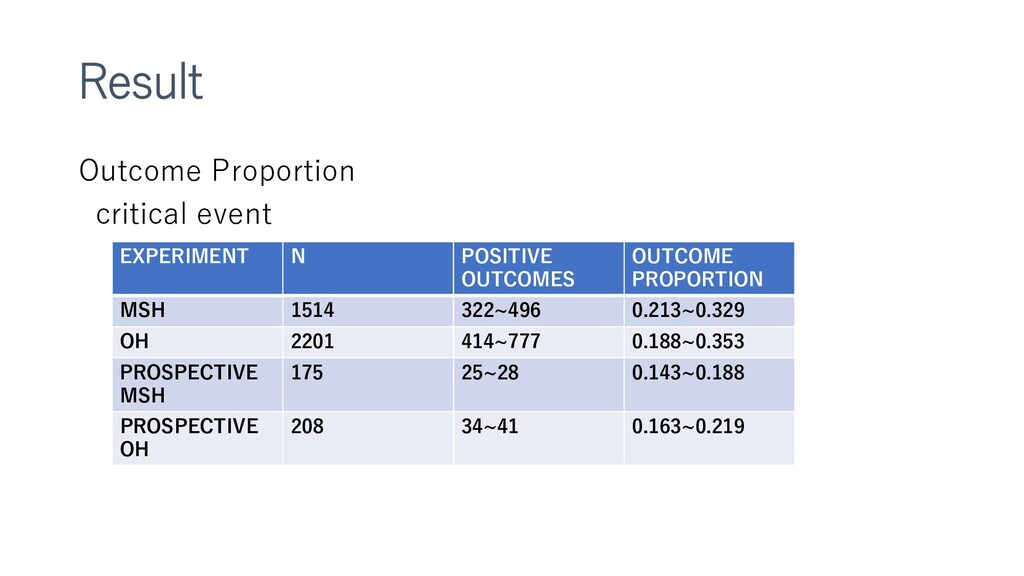 Result Outcome Proportion critical event EXPERI...