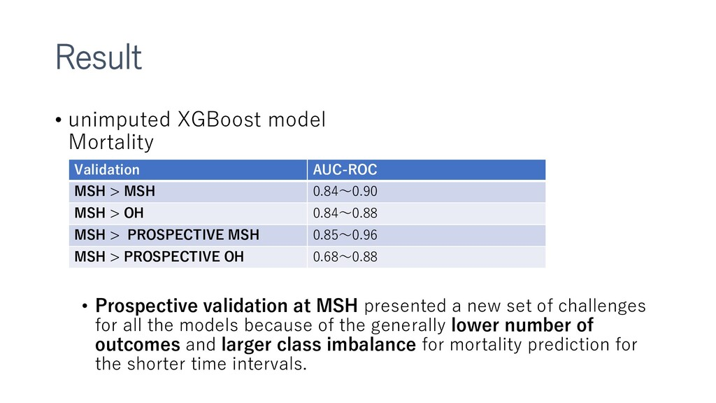 Result • unimputed XGBoost model Mortality • Pr...