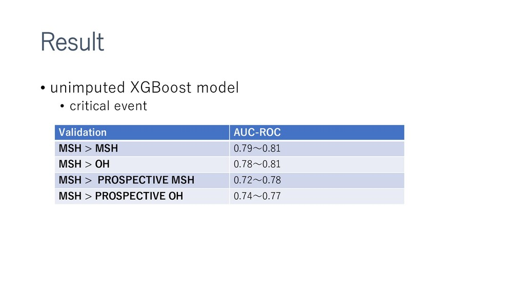 Result • unimputed XGBoost model • critical eve...