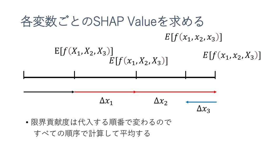 各変数ごとのSHAP Valueを求める 𝐸[𝑓 𝑥1 , 𝑥2 , 𝑋3 ] 𝐸[𝑓 𝑥1 ...