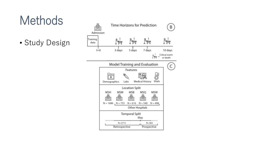 Methods • Study Design