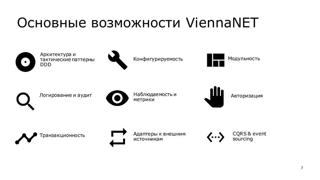 Основные возможности ViennaNET 7 Модульность Ар...