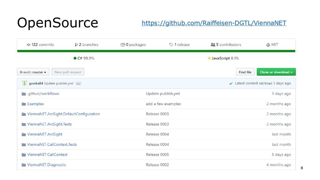 OpenSource 8 https://github.com/Raiffeisen-DGTL...