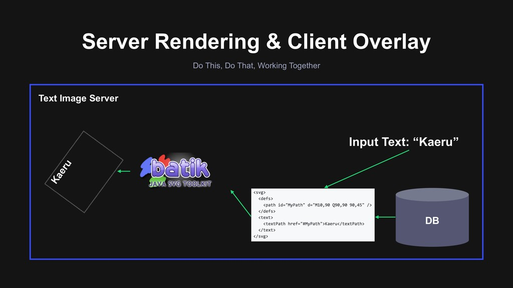 Server Rendering & Client Overlay Do This, Do T...