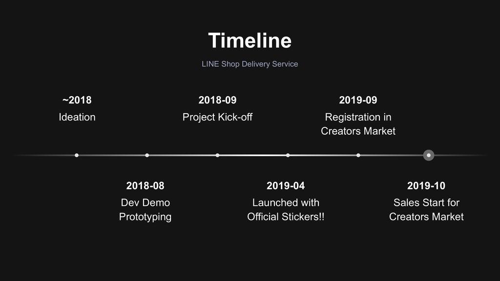 Timeline LINE Shop Delivery Service 2019-10 Sal...
