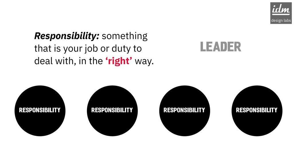 LEADER Responsibility: something that is your j...