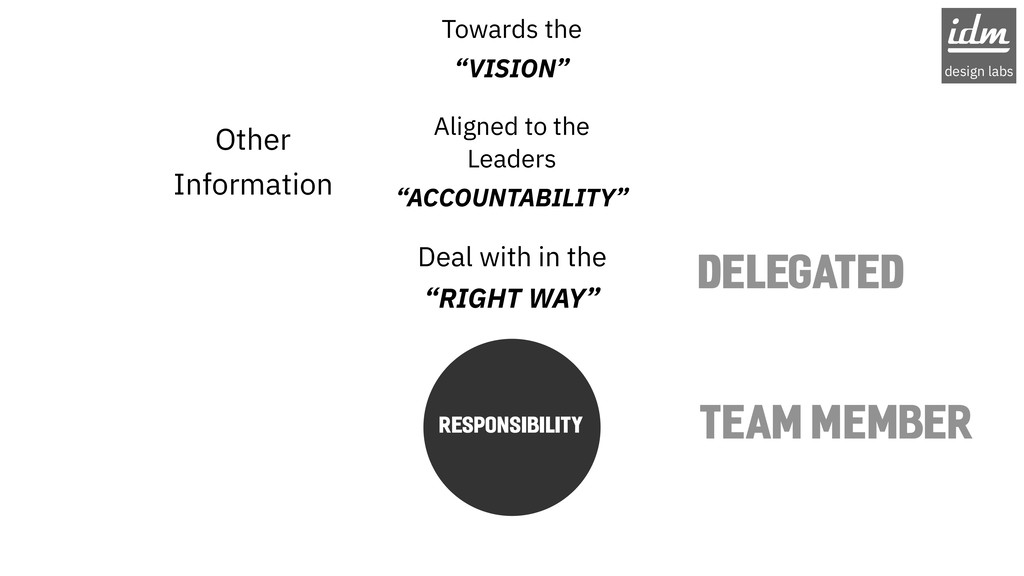"Aligned to the Leaders ""ACCOUNTABILITY"" Towards..."