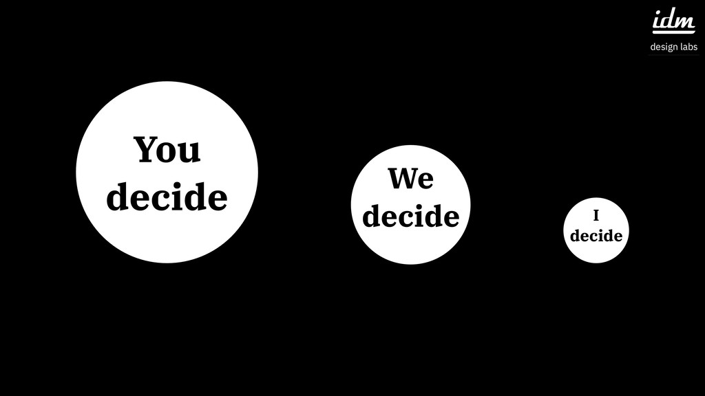 I decide You decide We decide idm design labs