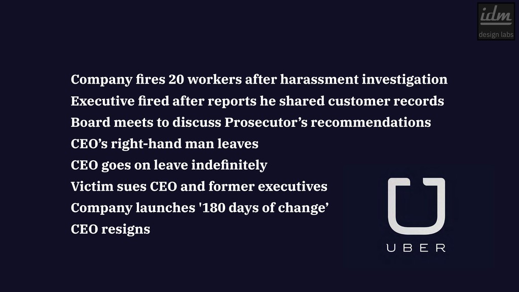 Company fires 20 workers after harassment invest...