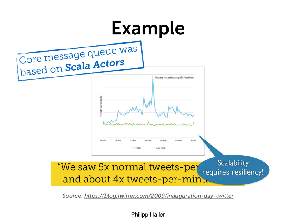 Philipp Haller Example Source: https://blog.twi...