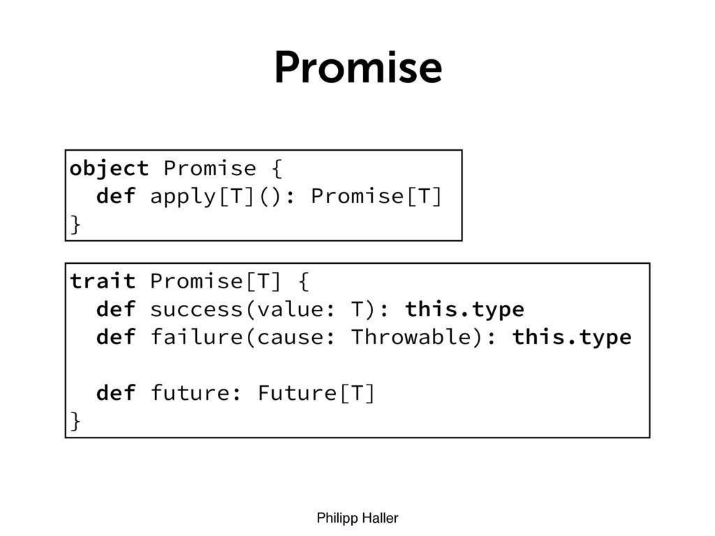 Philipp Haller Promise object Promise { def app...