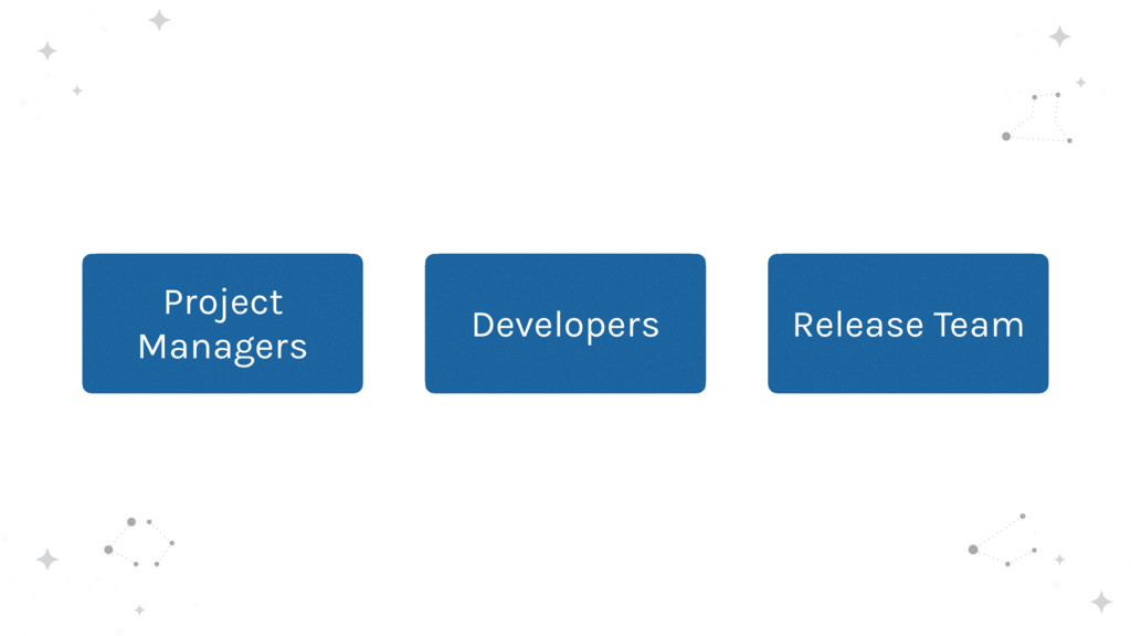 Project Managers Developers Release Team