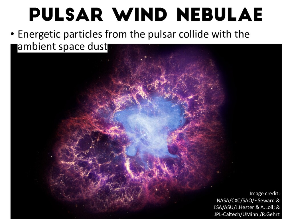 Pulsar wind nebulae • Energetic particles from ...