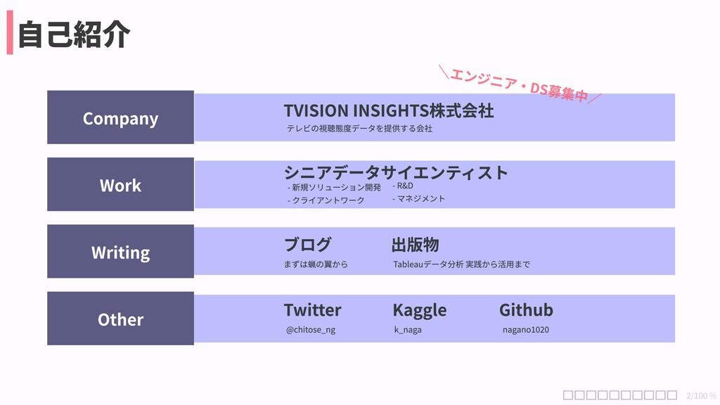 自己紹介 2/100 % TVISION INSIGHTS株式会社 Company Writi...