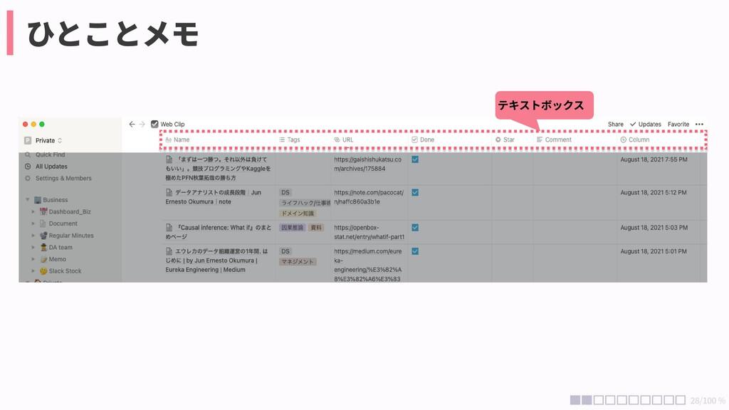 ひとことメモ 28/100 % テキストボックス